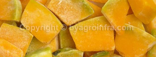 IQF Frozen Diced Pumpkin